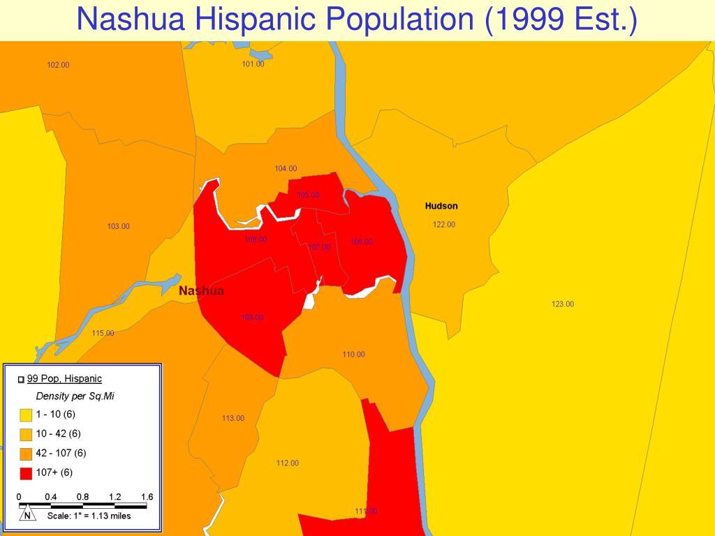 Nashua Hispanic Population (1999 Est.)