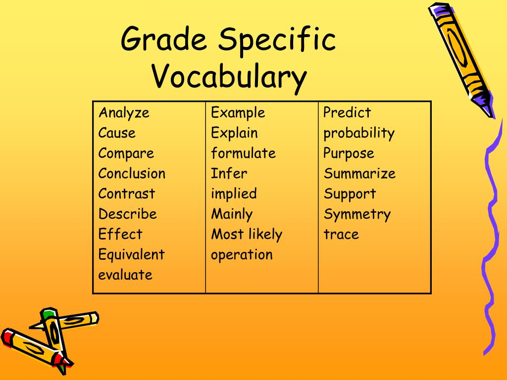 Grade Specific Vocabulary