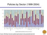 policies by sector 1999 2004