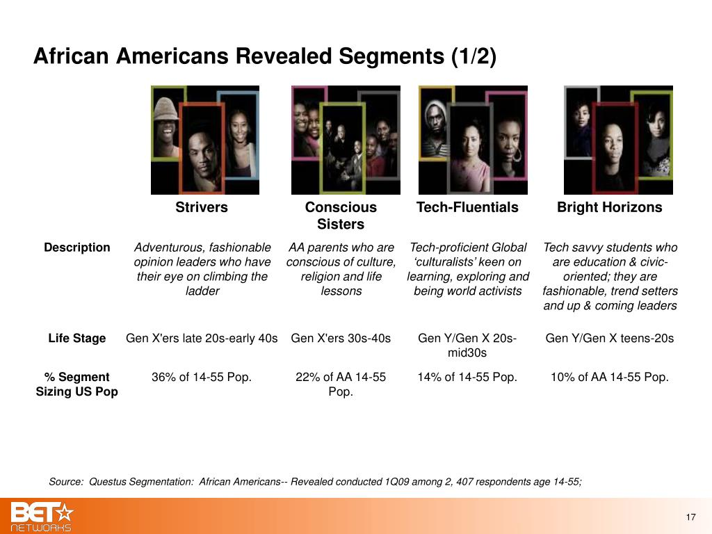 African Americans Revealed Segments (1/2)