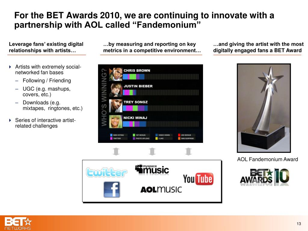 """For the BET Awards 2010, we are continuing to innovate with a partnership with AOL called """"Fandemonium"""""""