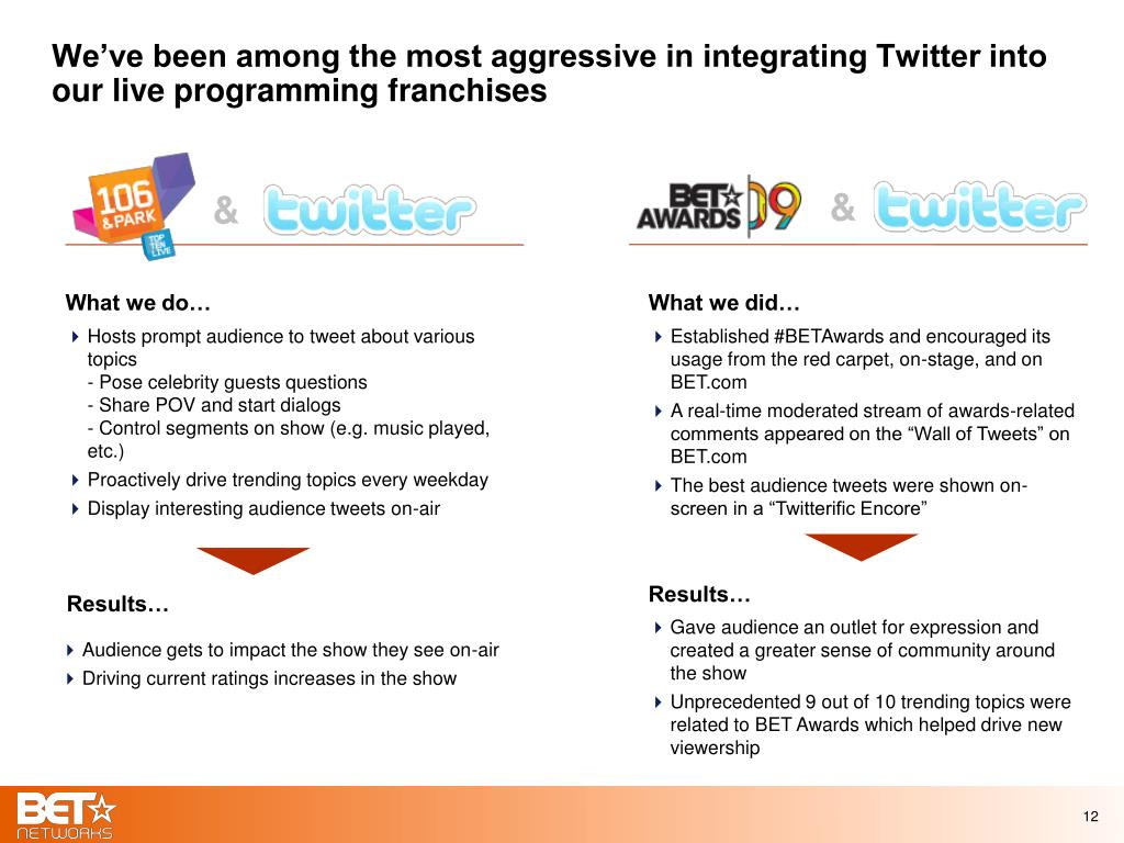 We've been among the most aggressive in integrating Twitter into our live programming franchises