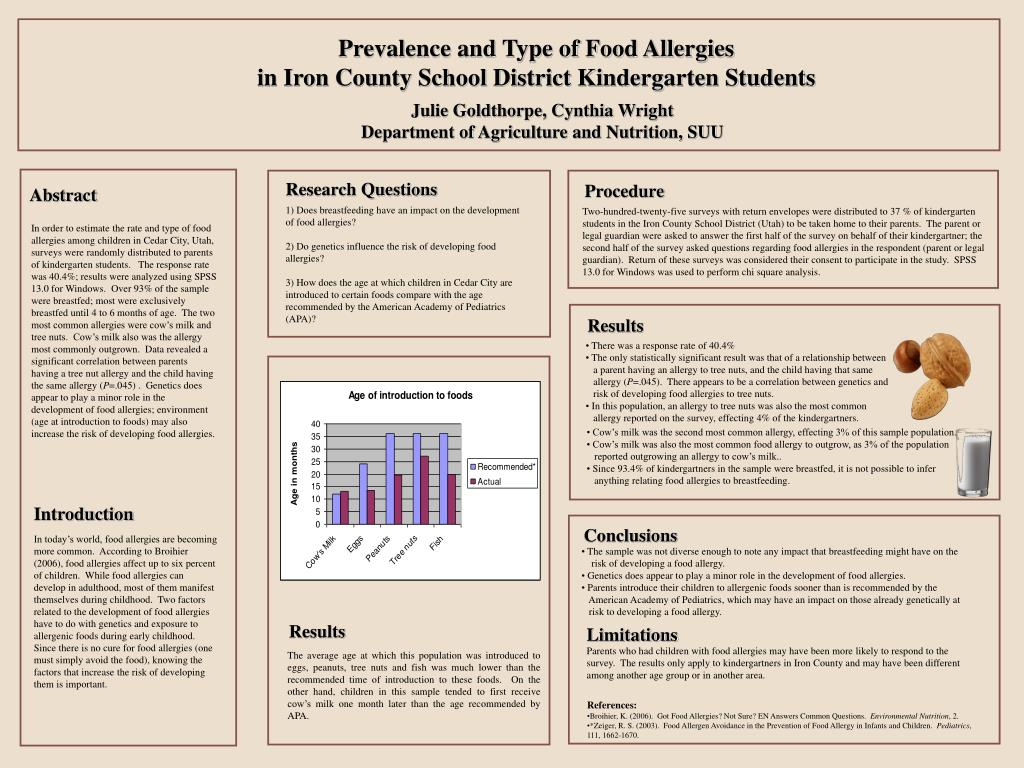 Prevalence and Type of Food Allergies