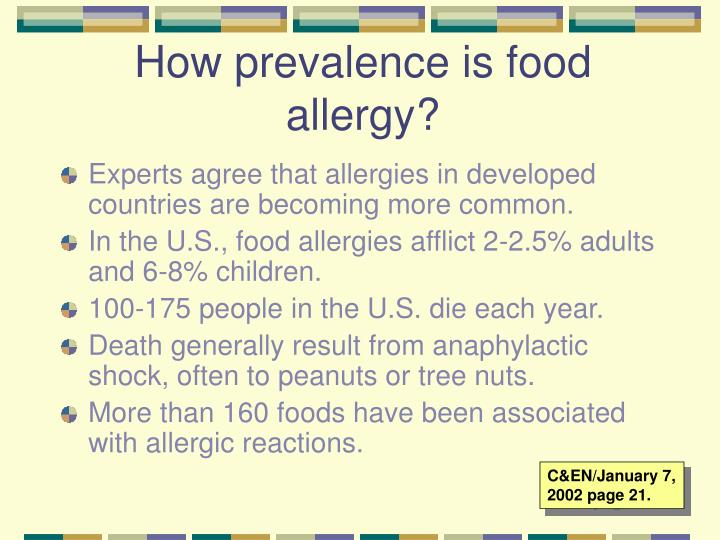 How prevalence is food allergy
