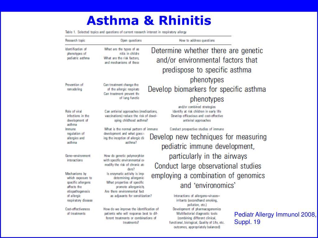 Asthma & Rhinitis