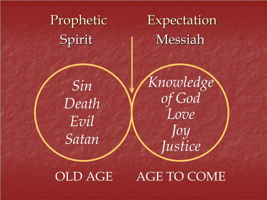 Prophetic            Expectation