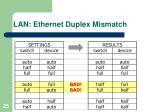 lan ethernet duplex mismatch3