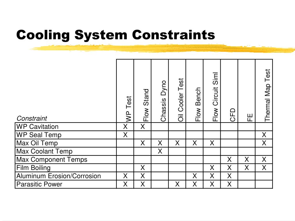 Cooling System Constraints