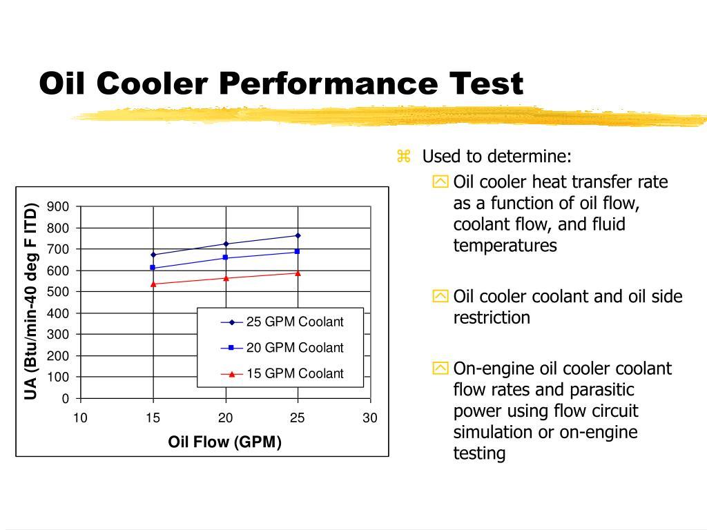 Oil Cooler Performance Test