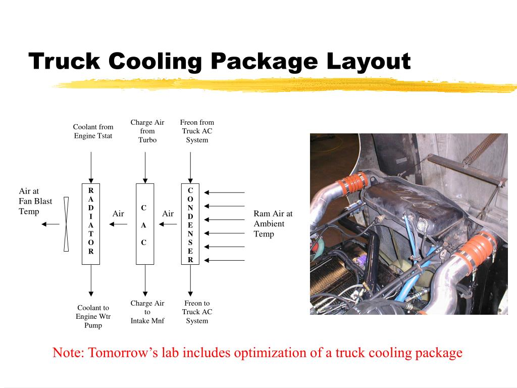 Truck Cooling Package Layout