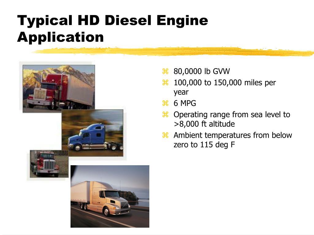 Typical HD Diesel Engine Application