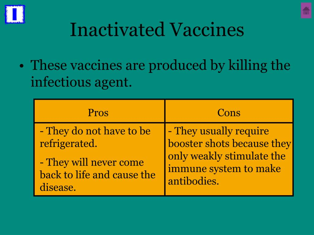 Inactivated Vaccines