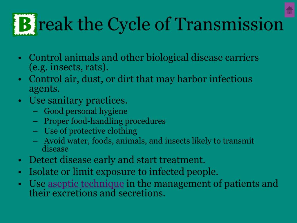 reak the Cycle of Transmission