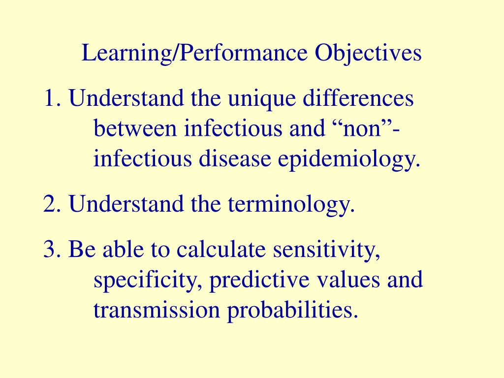 Learning/Performance Objectives