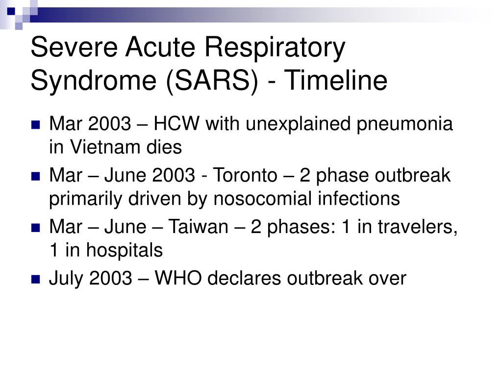 Severe Acute Respiratory Syndrome (SARS) - Timeline