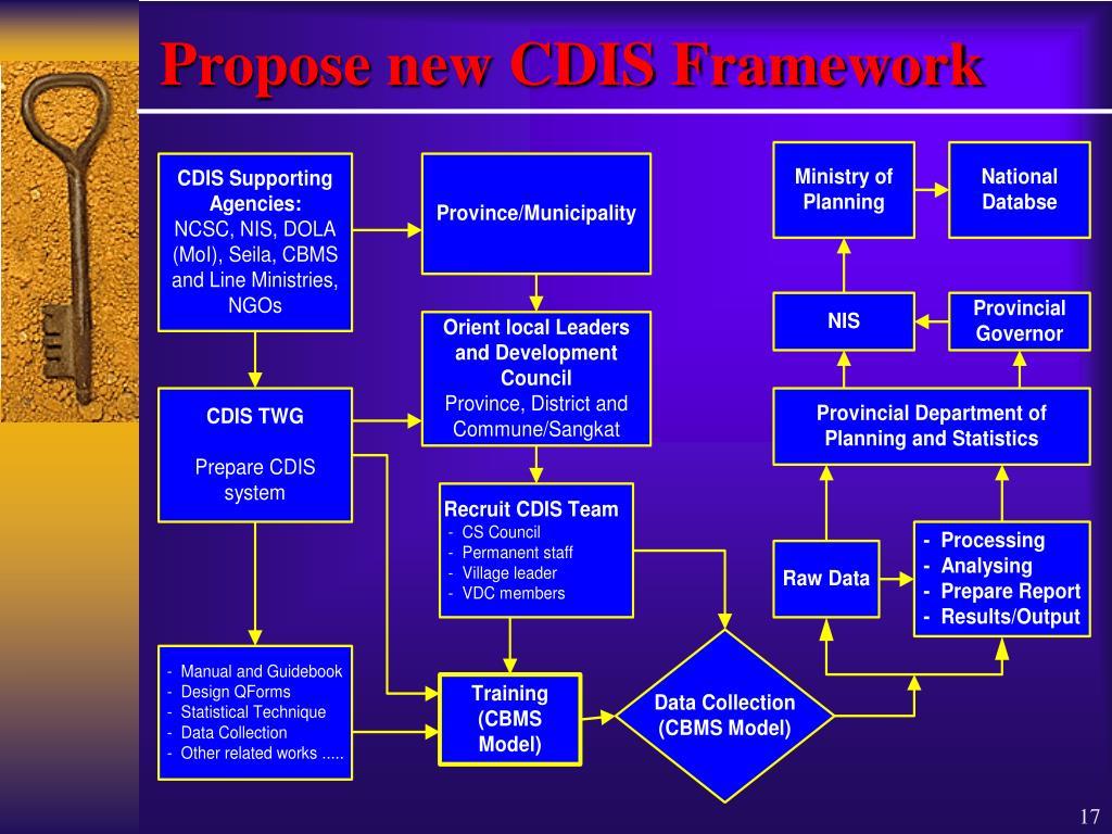 Propose new CDIS Framework