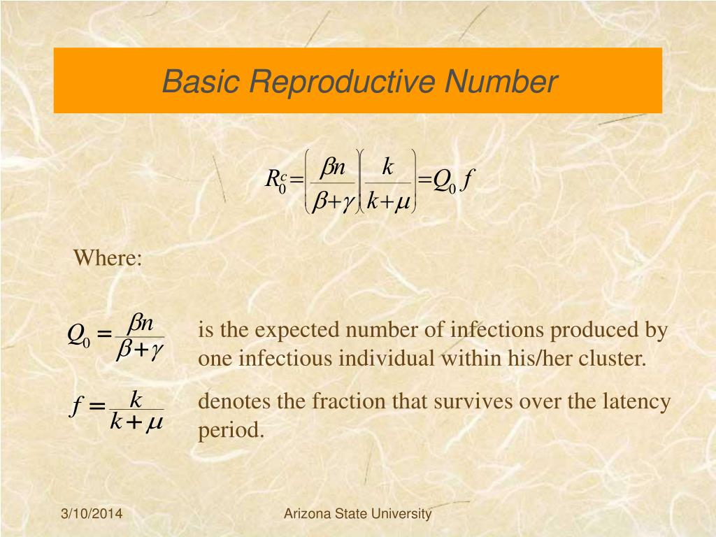 Basic Reproductive Number