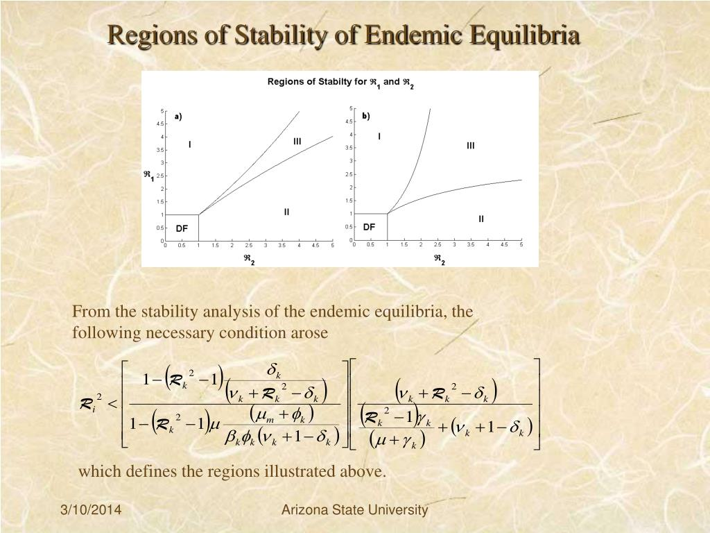 Regions of Stability of Endemic Equilibria