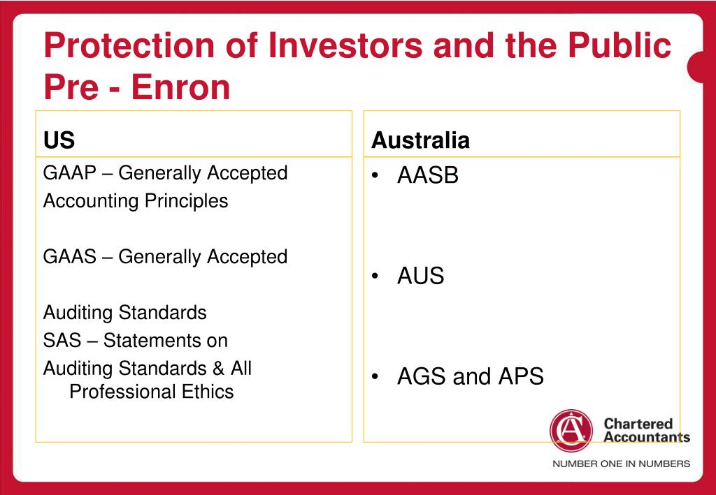 Protection of Investors and the Public Pre - Enron