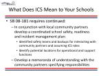 what does ics mean to your schools9