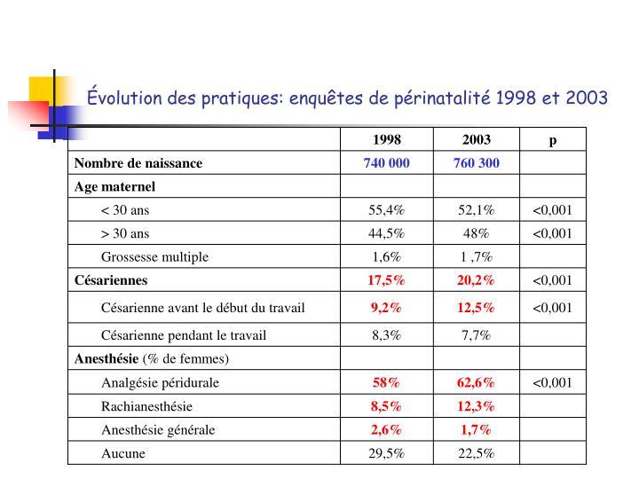 Volution des pratiques enqu tes de p rinatalit 1998 et 2003