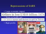 repercussions of sars