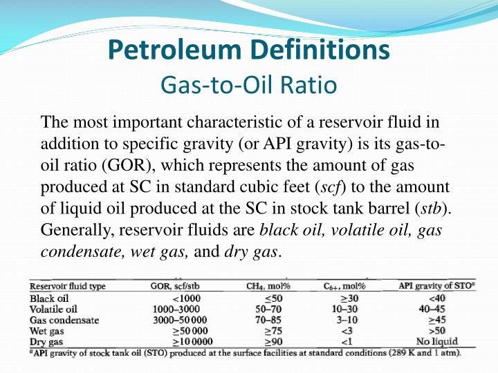 Specific Gravity Natural Gas Condensate