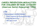 caries prevention modalities for children by risk category american dental association 1996