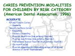 caries prevention modalities for children by risk category american dental association 199621
