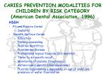 caries prevention modalities for children by risk category american dental association 199623