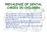 prevalence of dental caries in children12