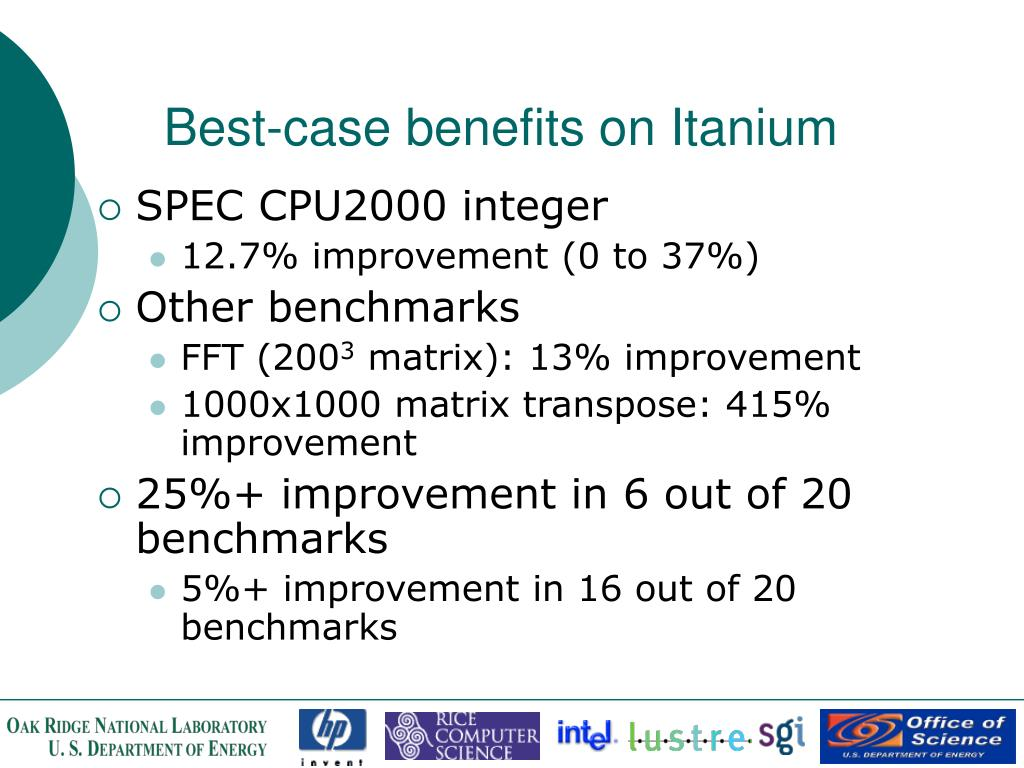 Best-case benefits on Itanium