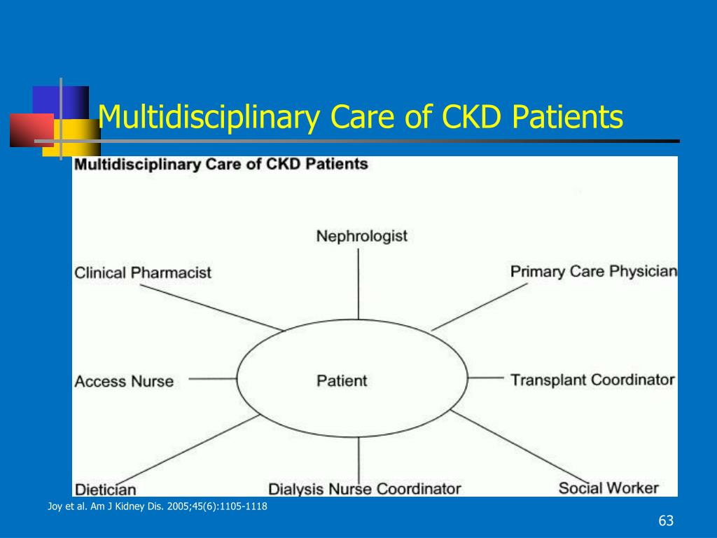 Multidisciplinary Care of CKD Patients