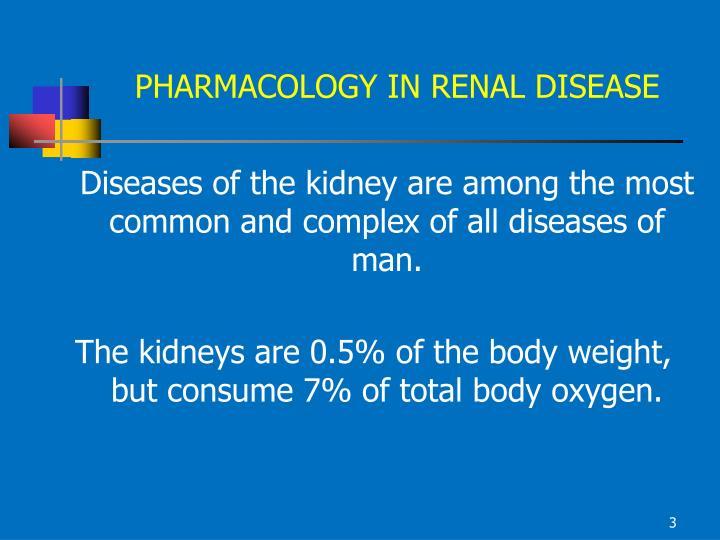 Pharmacology in renal disease