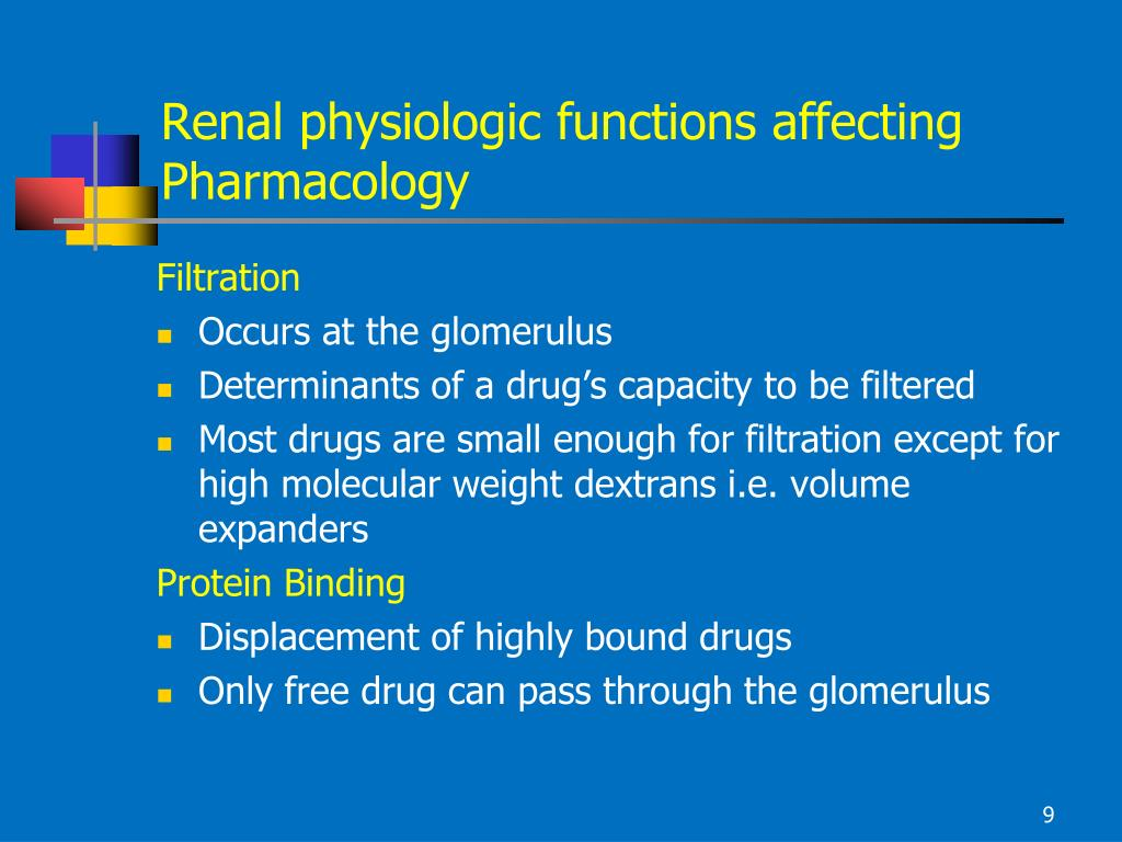 Renal physiologic functions affecting Pharmacology