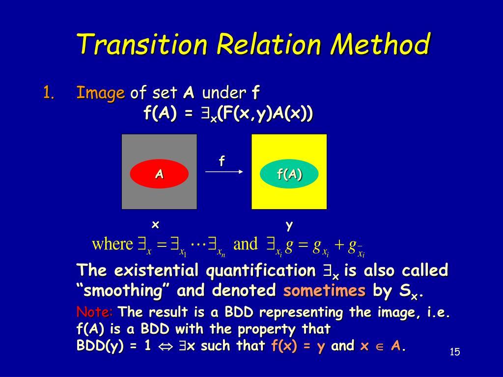 Transition Relation Method