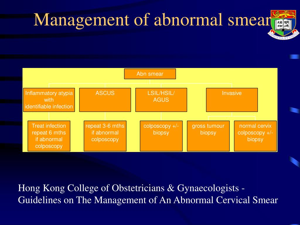 Management of abnormal smear