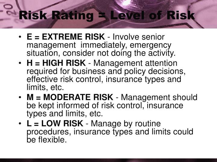Risk Rating = Level of Risk