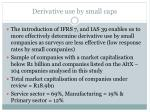 derivative use by small caps