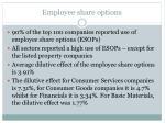 employee share options