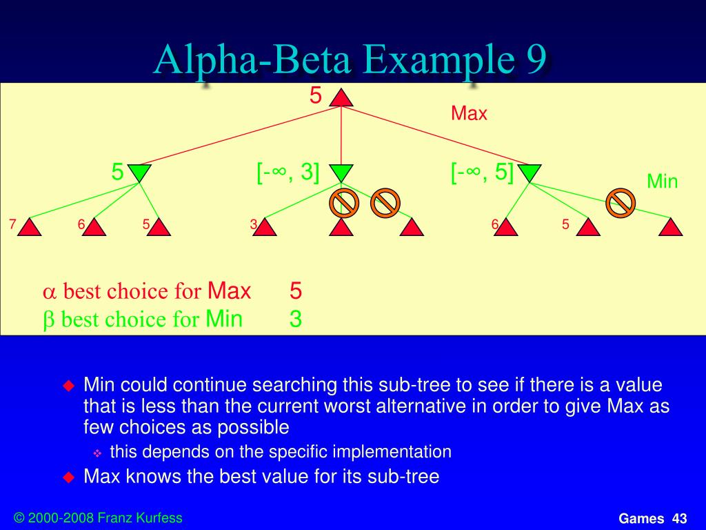Alpha-Beta Example 9