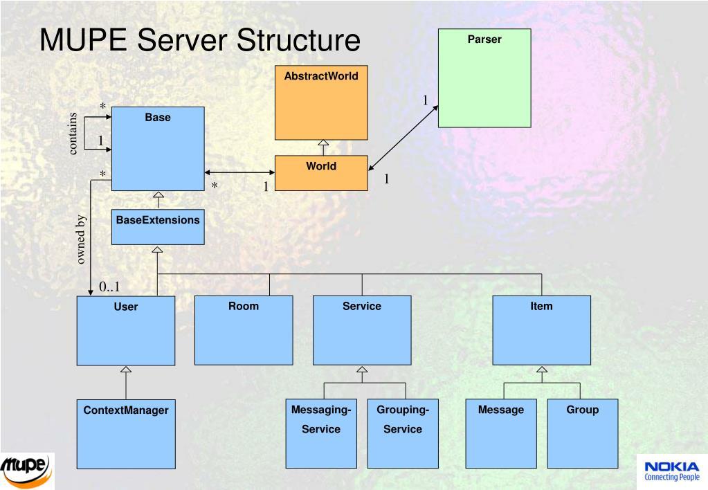 MUPE Server Structure