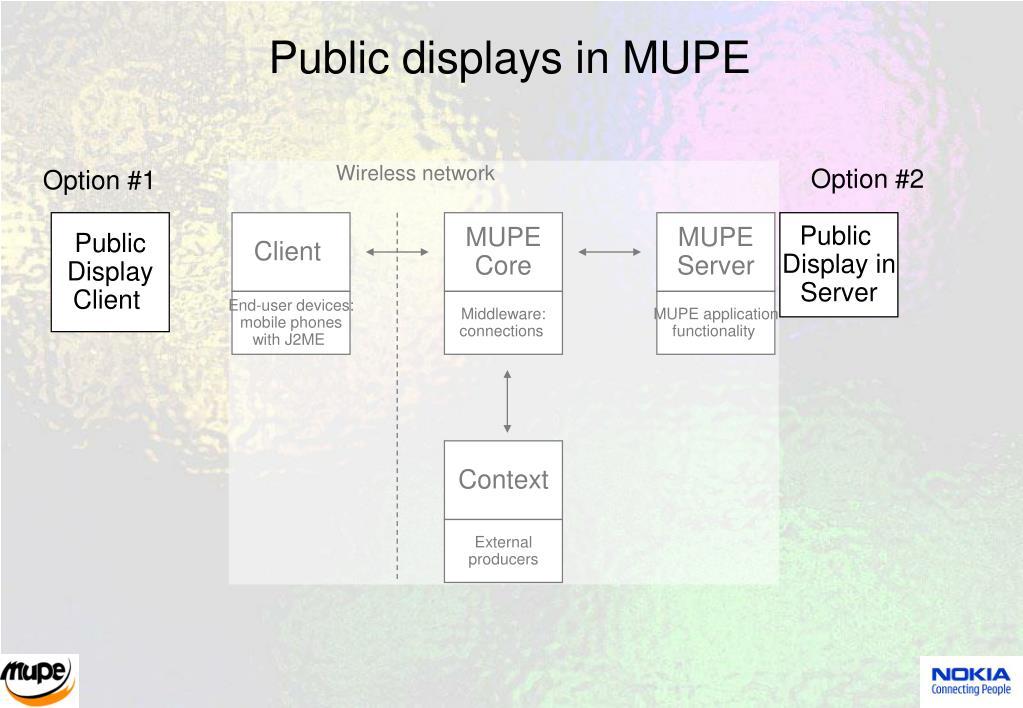 Public displays in MUPE