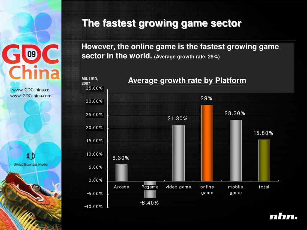 The fastest growing game sector