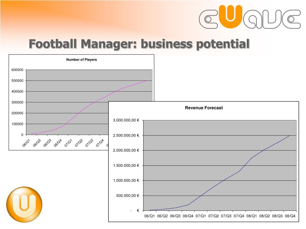 Football Manager: business potential