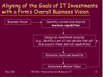aligning of the goals of it investments with a firm s overall business vision1