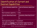 identification of current and desired capabilities
