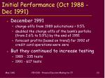 initial performance oct 1988 dec 19911
