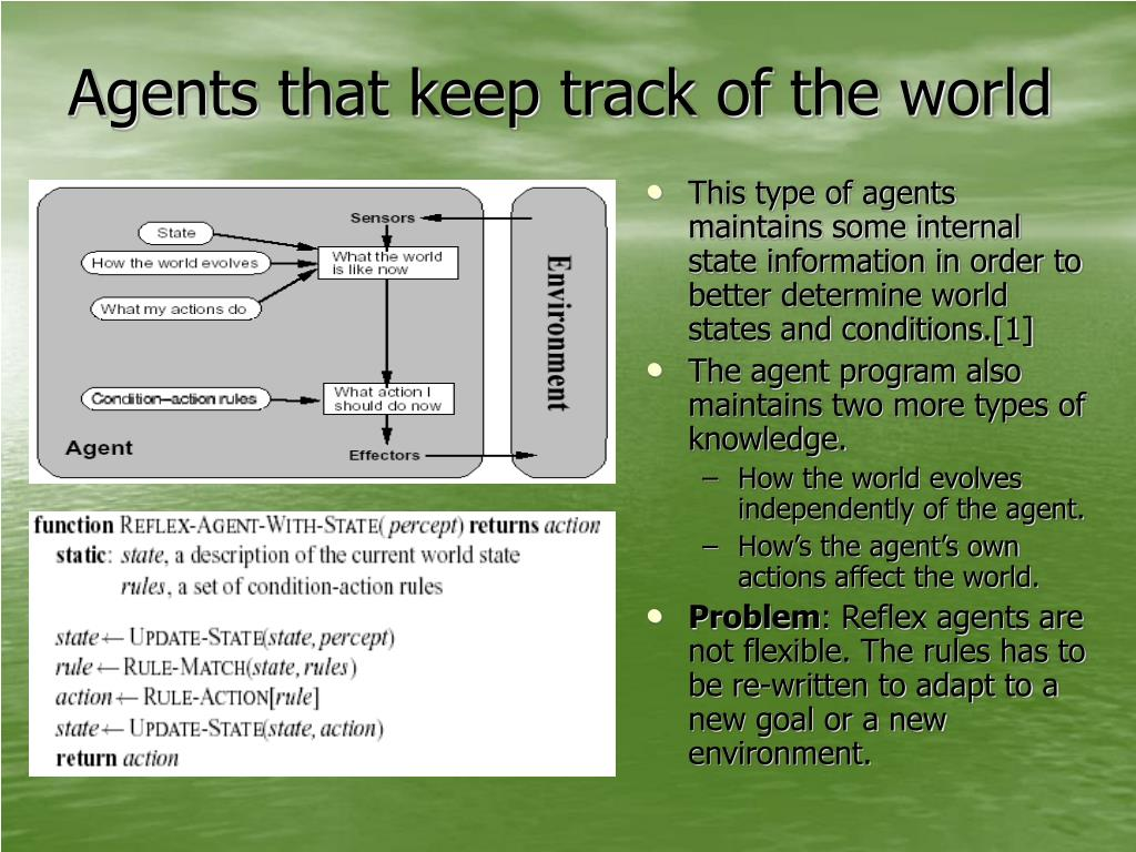 Agents that keep track of the world