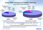 june 2004 forecast of mobile services